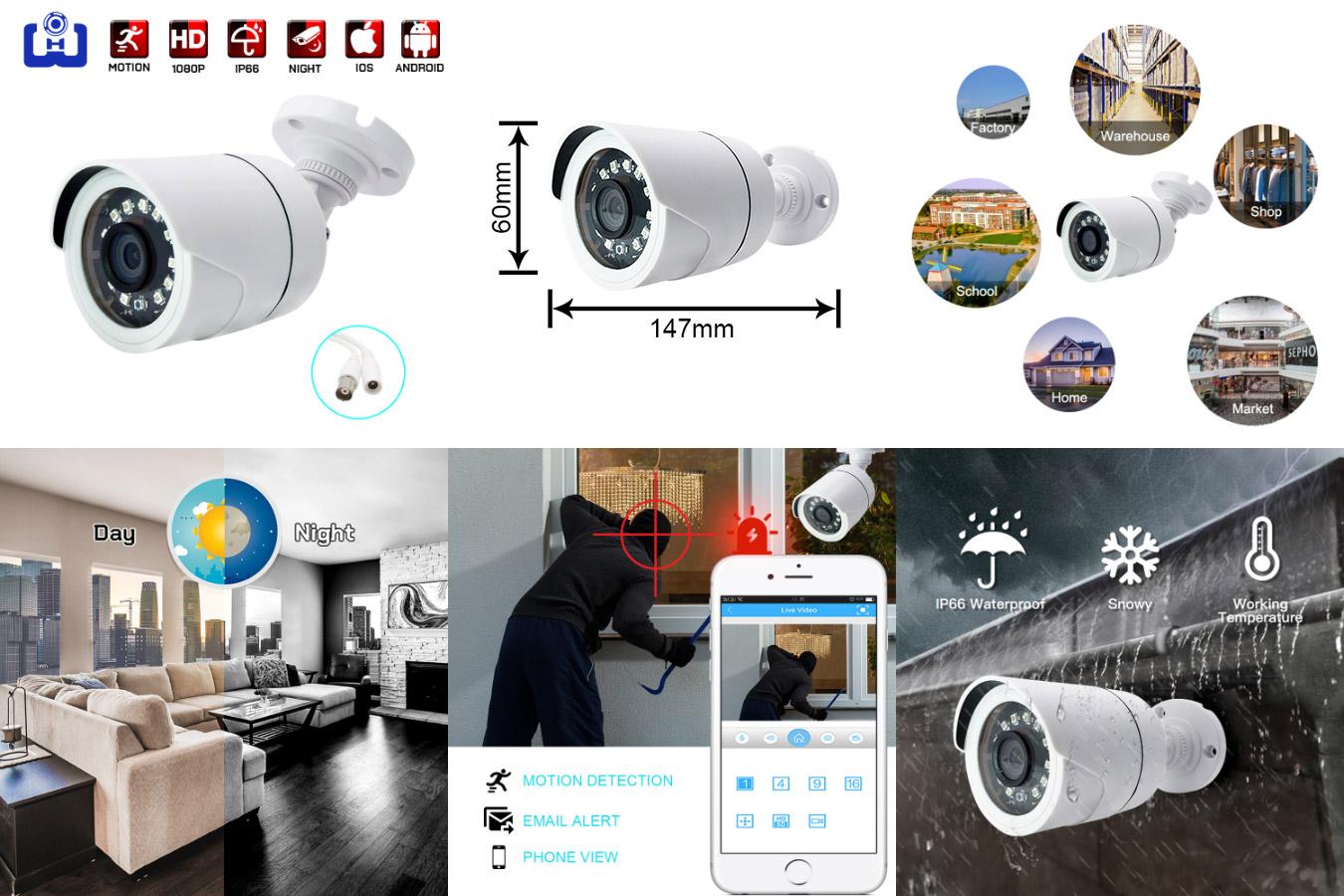Надежная камера наблюдения